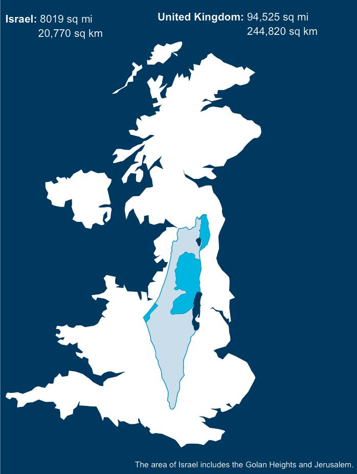 Israel Size: Israel-United Kingdom Size Comparison